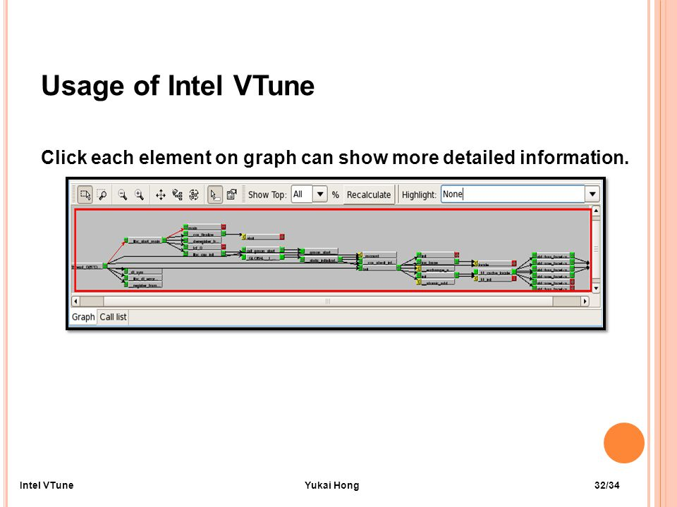 Usage of Intel VTune Click each element on graph can show more detailed information.