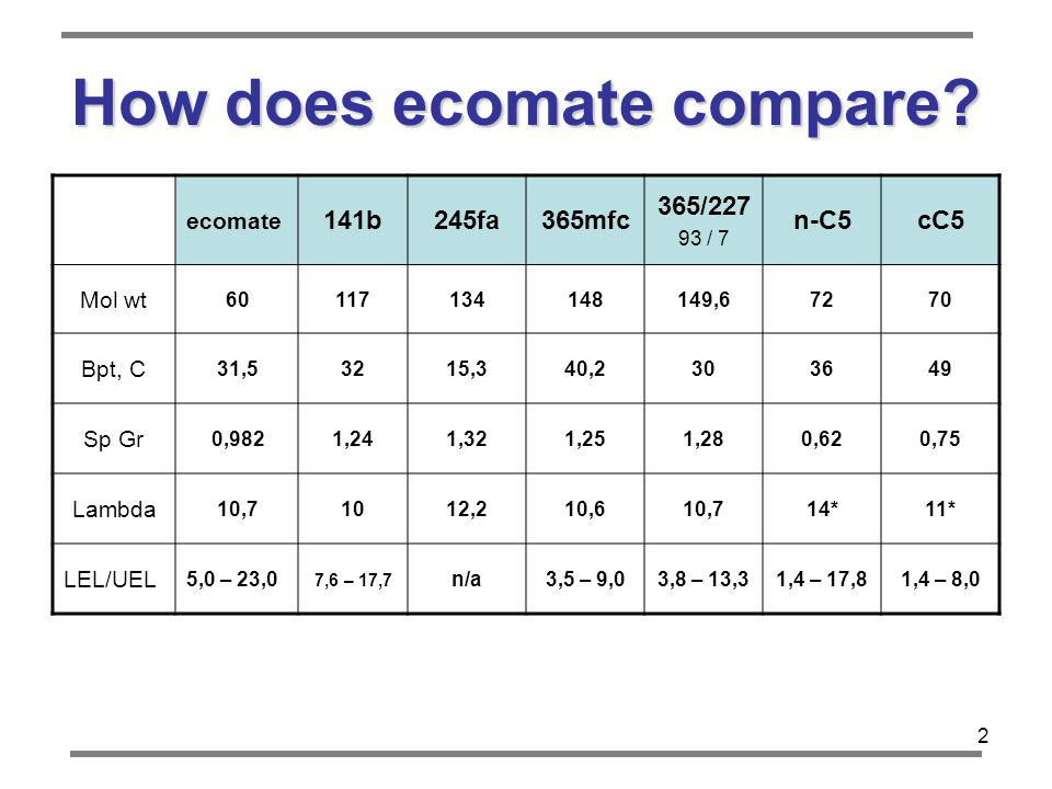 2 How does ecomate compare.