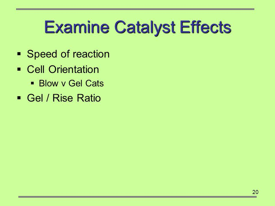 20 Examine Catalyst Effects Speed of reaction Cell Orientation Blow v Gel Cats Gel / Rise Ratio