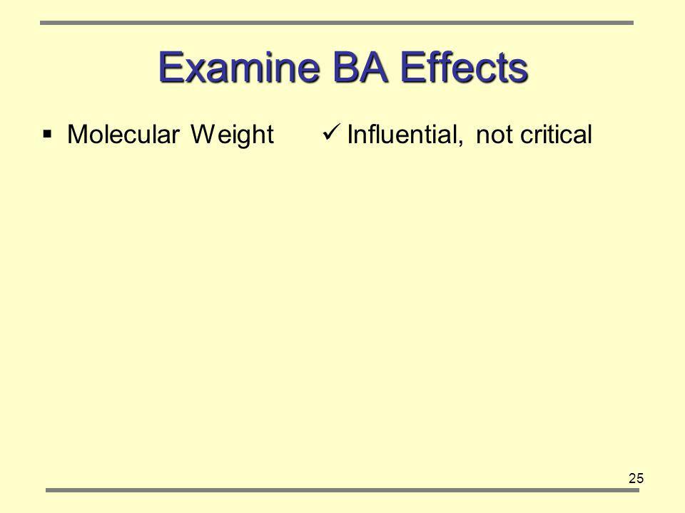 25 Examine BA Effects Molecular Weight Influential, not critical