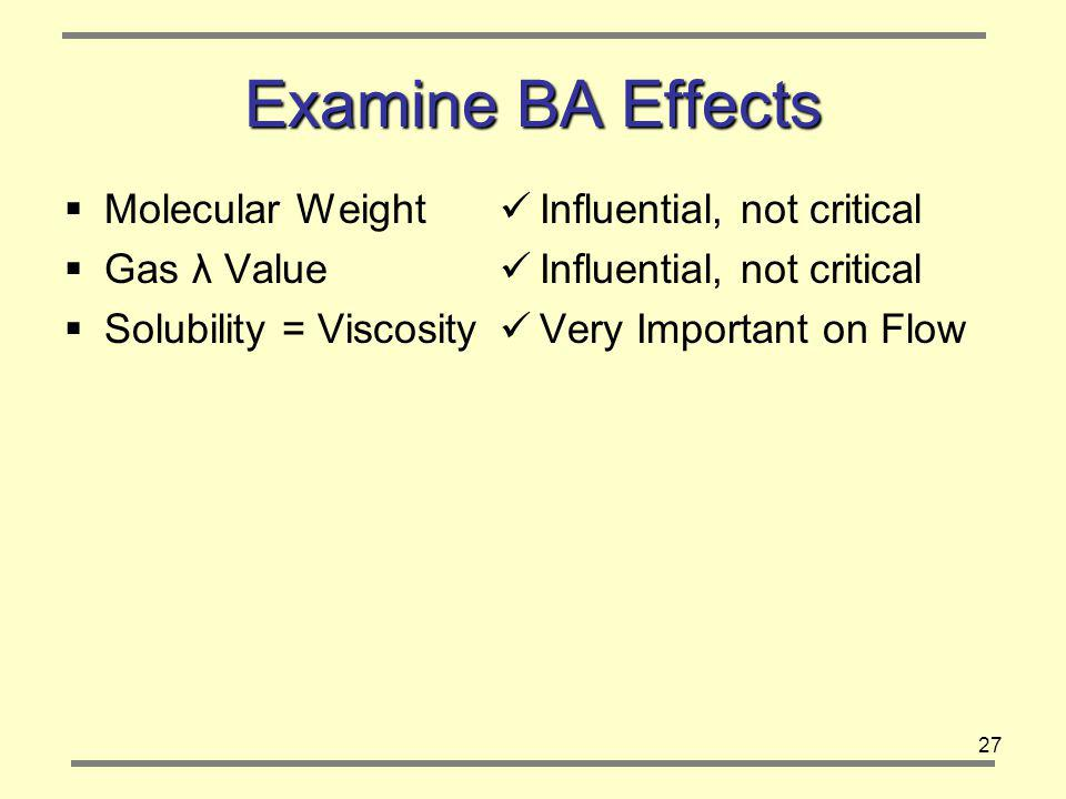 27 Examine BA Effects Molecular Weight Gas λ Value Solubility = Viscosity Influential, not critical Very Important on Flow