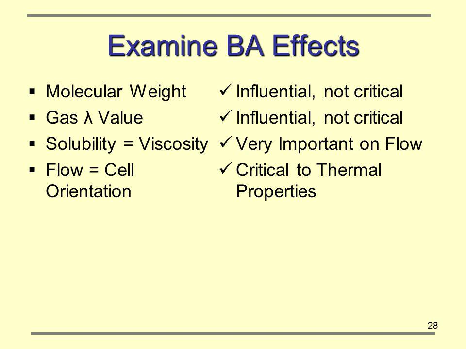 28 Examine BA Effects Molecular Weight Gas λ Value Solubility = Viscosity Flow = Cell Orientation Influential, not critical Very Important on Flow Critical to Thermal Properties