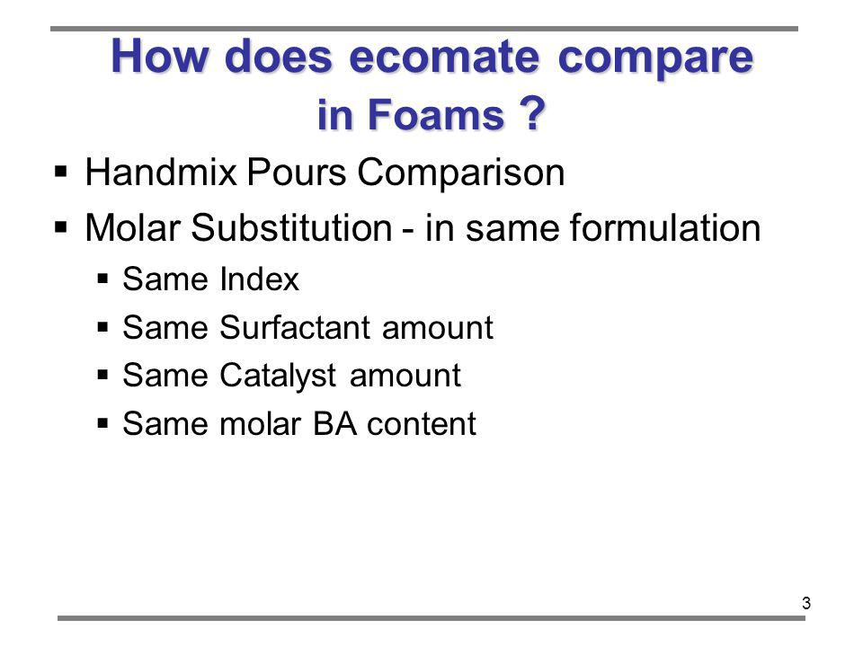 3 How does ecomate compare in Foams .