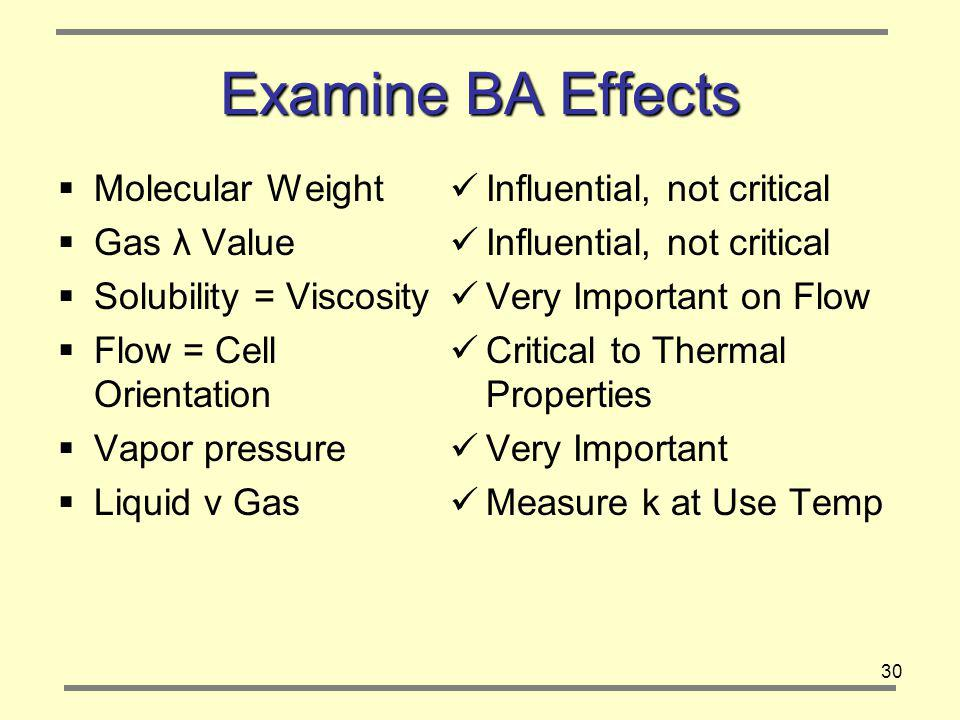 30 Examine BA Effects Molecular Weight Gas λ Value Solubility = Viscosity Flow = Cell Orientation Vapor pressure Liquid v Gas Influential, not critical Very Important on Flow Critical to Thermal Properties Very Important Measure k at Use Temp