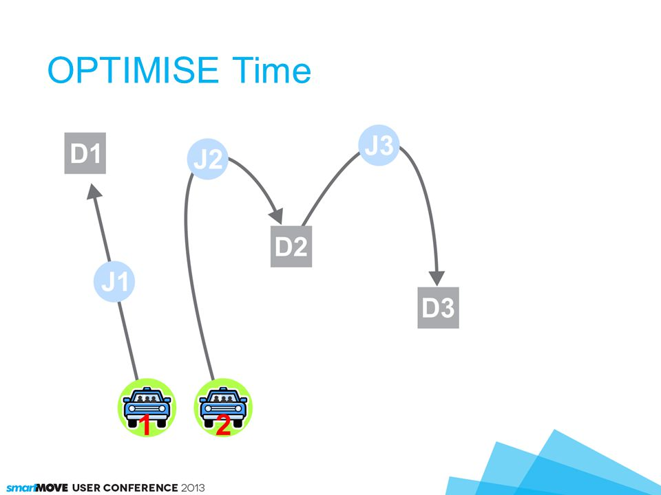 OPTIMISE Time