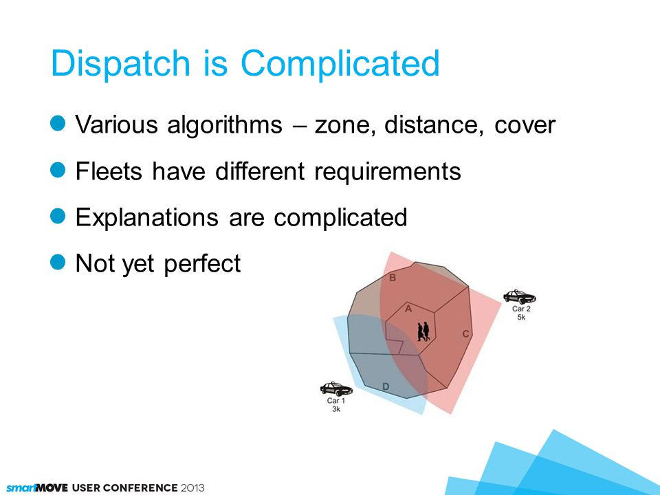Various algorithms – zone, distance, cover Fleets have different requirements Explanations are complicated Not yet perfect Dispatch is Complicated