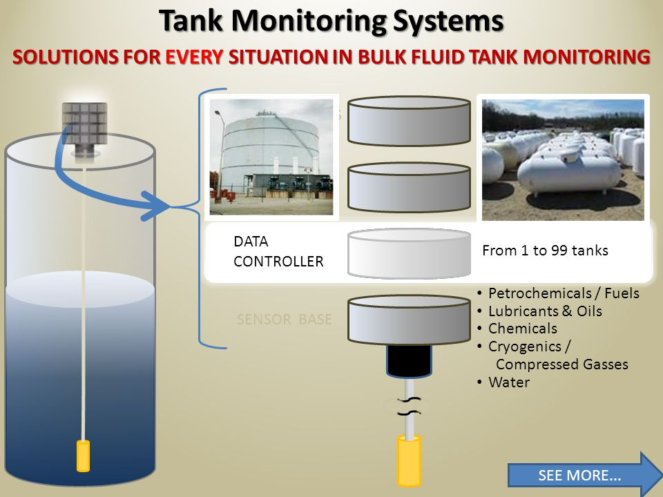 SOLUTIONS FOR EVERY SITUATION IN BULK FLUID TANK MONITORING Tank Monitoring Systems COMMUNICATIONS POWER SUPPLY DATA CONTROLLER SENSOR BASE Petrochemicals / Fuels Lubricants & Oils Chemicals Cryogenics / Compressed Gasses Water SEE MORE...