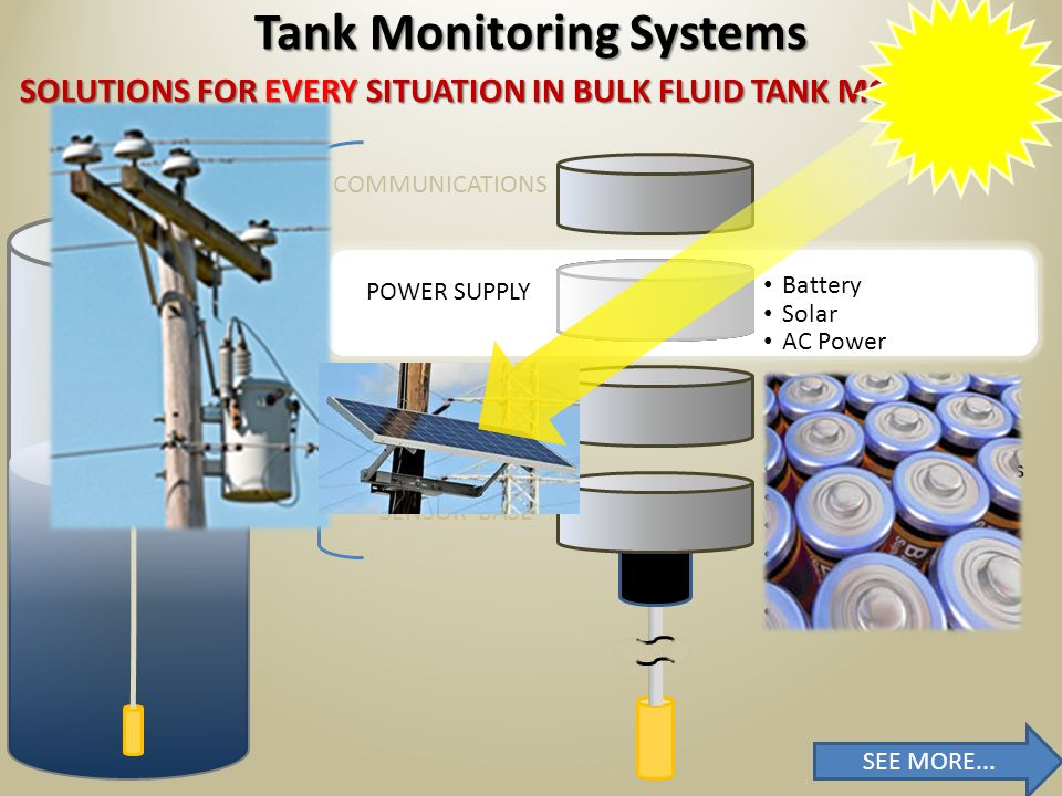 SOLUTIONS FOR EVERY SITUATION IN BULK FLUID TANK MONITORING Tank Monitoring Systems COMMUNICATIONS POWER SUPPLY DATA CONTROLLER SENSOR BASE Petrochemicals / Fuels Lubricants & Oils Chemicals Cryogenics / Compressed Gasses Water From 1 to 99 tanks SEE MORE...