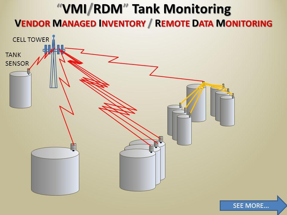 TANK SENSOR V ENDOR M ANAGED I NVENTORY / R EMOTE D ATA M ONITORING VMI/RDM Tank MonitoringVMI/RDM Tank Monitoring