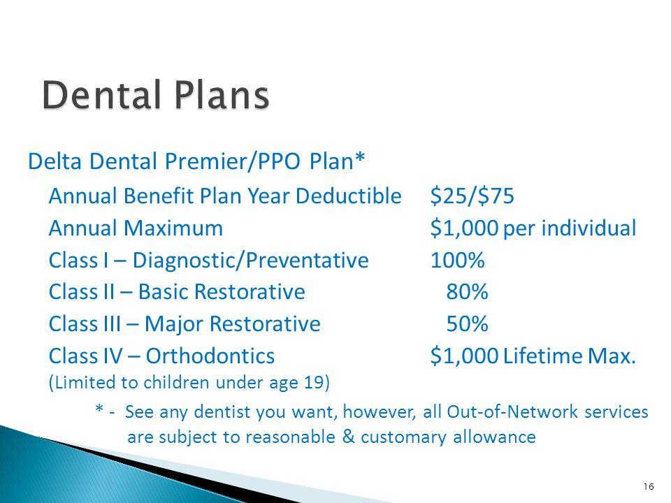 Delta Dental Premier/PPO Plan* Annual Benefit Plan Year Deductible$25/$75 Annual Maximum$1,000 per individual Class I – Diagnostic/Preventative100% Class II – Basic Restorative 80% Class III – Major Restorative 50% Class IV – Orthodontics$1,000 Lifetime Max.
