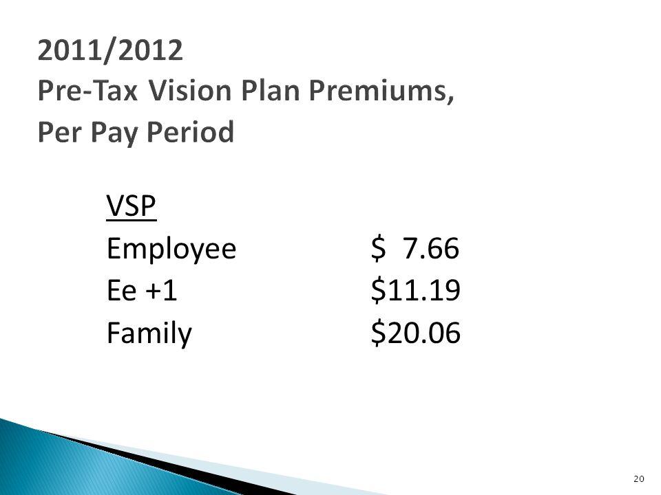 VSP Employee$ 7.66 Ee +1$11.19 Family$20.06 20