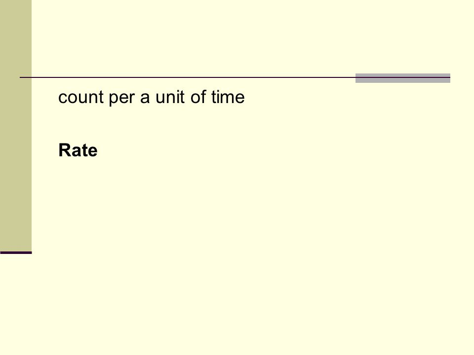 count per a unit of time Rate