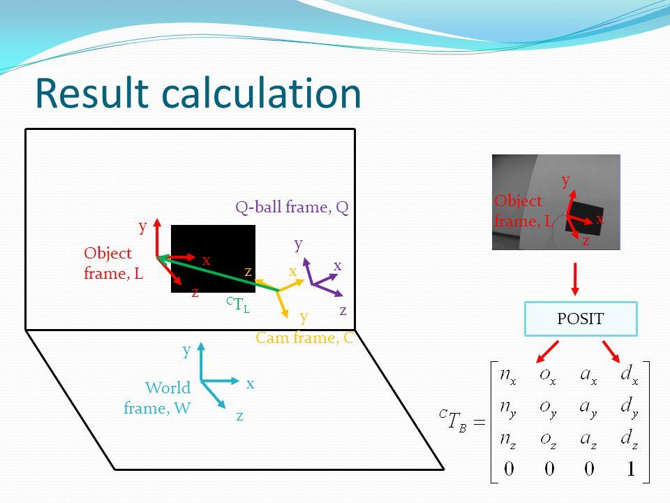 Result calculation y x z World frame, W y x z Object frame, L y x z Q-ball frame, Q zx y Cam frame, C CTLCTL POSIT y x z Object frame, L