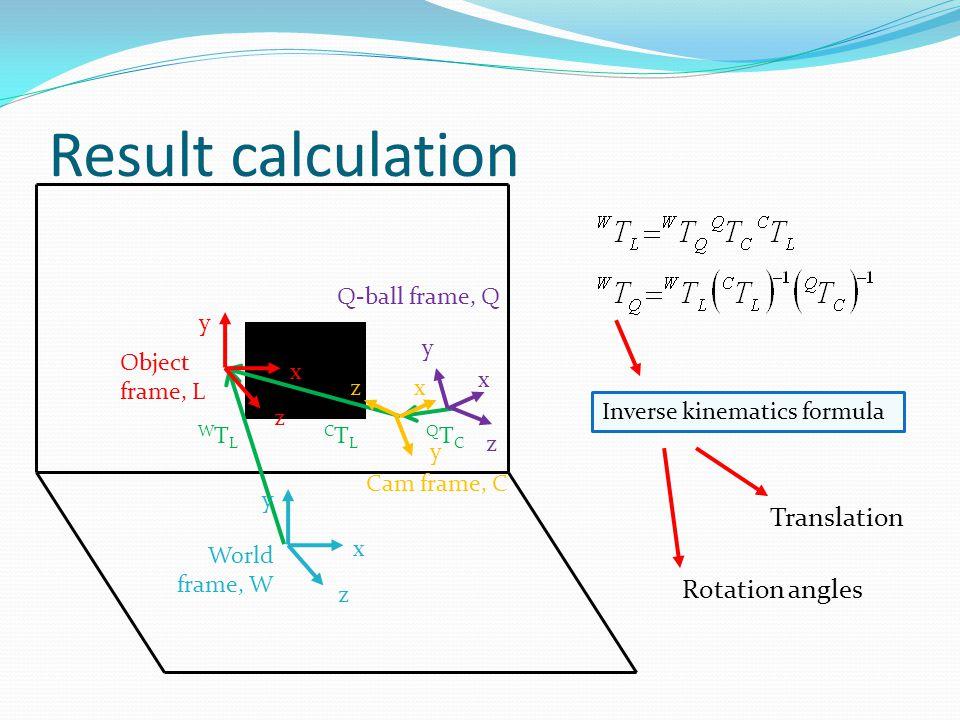Result calculation QTCQTC WTLWTL Translation Inverse kinematics formula Rotation angles y x z Object frame, L y x z Q-ball frame, Q zx y Cam frame, C CTLCTL y x z World frame, W