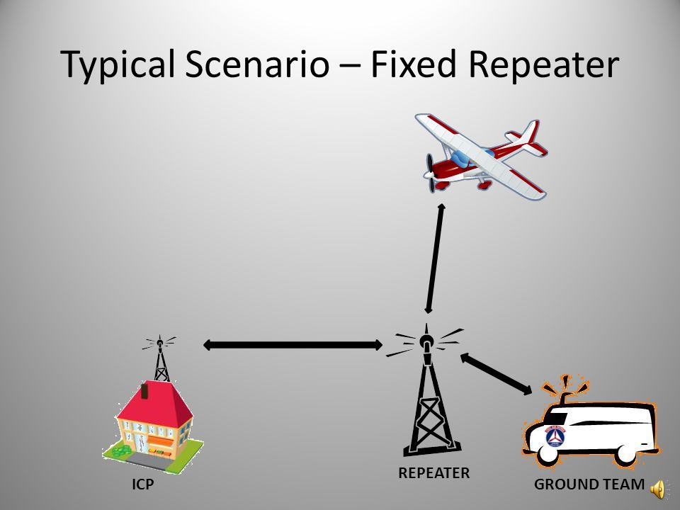 Old Scenario ICP REPEATER GROUND TEAM