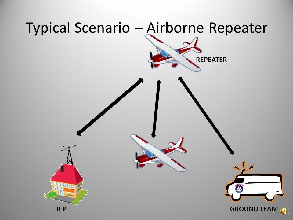 Typical Scenario – Fixed Repeater ICP REPEATER GROUND TEAM