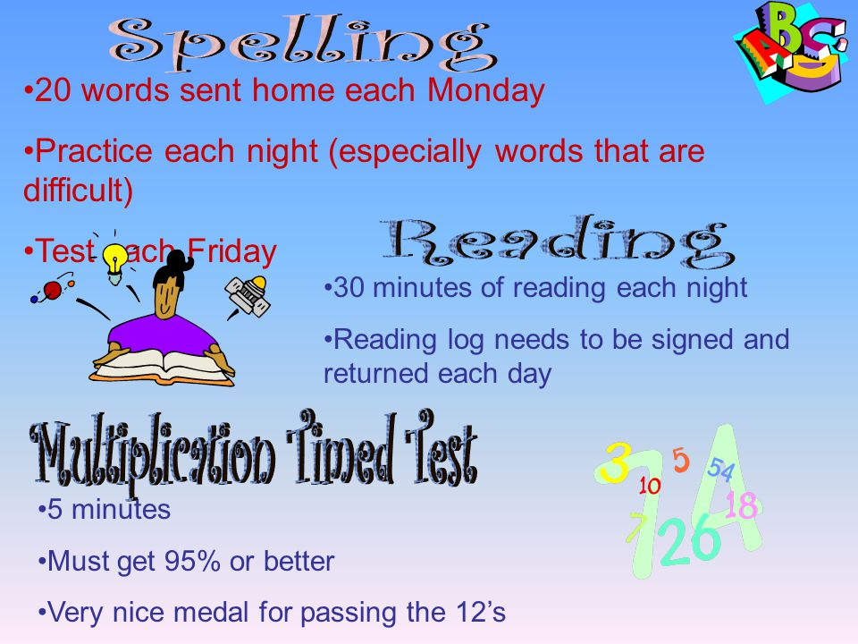 20 words sent home each Monday Practice each night (especially words that are difficult) Test each Friday 30 minutes of reading each night Reading log needs to be signed and returned each day 5 minutes Must get 95% or better Very nice medal for passing the 12s