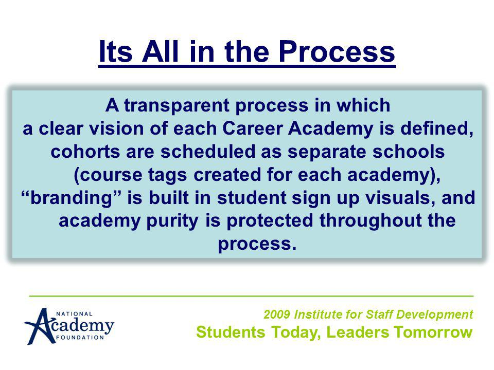 Its All in the Process 2009 Institute for Staff Development Students Today, Leaders Tomorrow A transparent process in which a clear vision of each Career Academy is defined, cohorts are scheduled as separate schools (course tags created for each academy), branding is built in student sign up visuals, and academy purity is protected throughout the process.