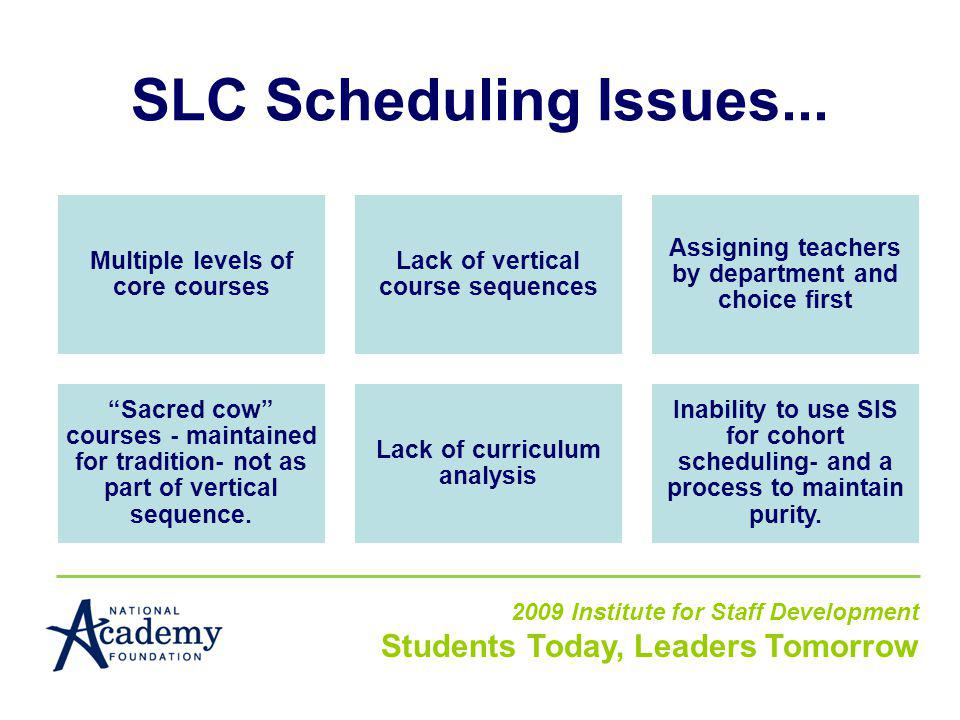 SLC Scheduling Issues... 2009 Institute for Staff Development Students Today, Leaders Tomorrow