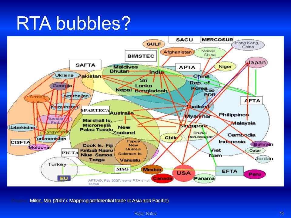 RTA bubbles.