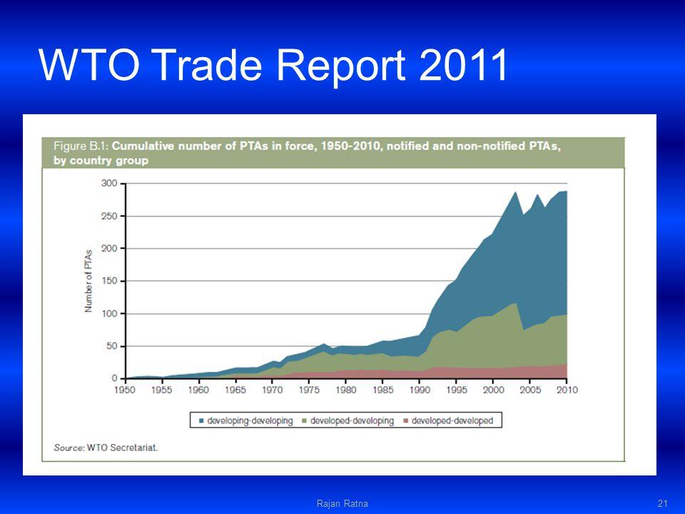 WTO Trade Report 2011 21Rajan Ratna