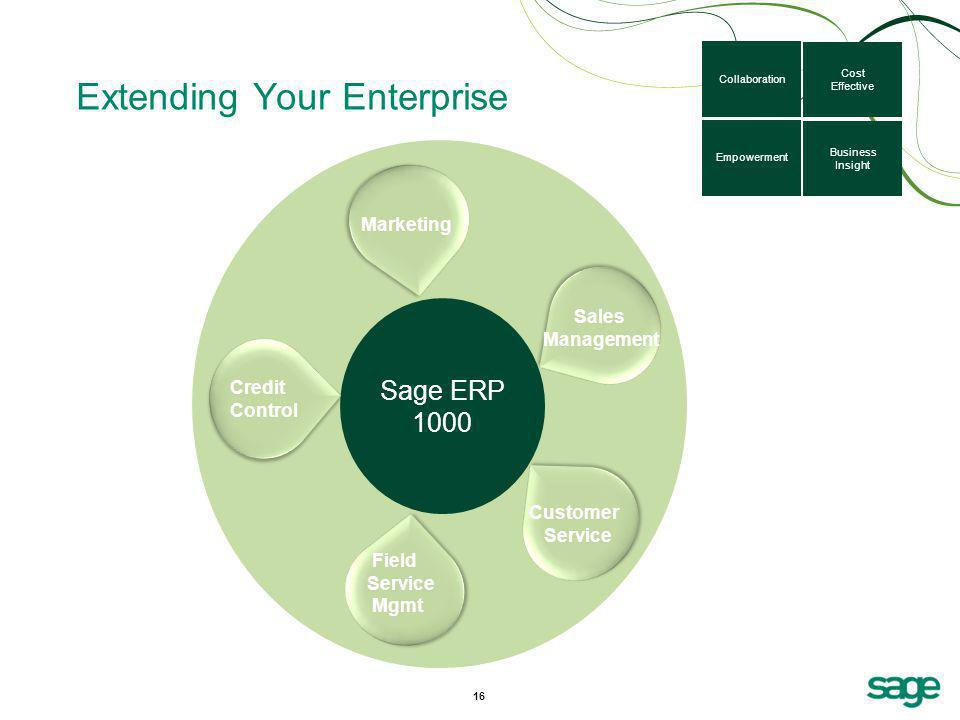 Extending Your Enterprise 16 Sage ERP 1000 Marketing Sales Management Customer Service Field Service Mgmt Credit Control Collaboration Cost Effective