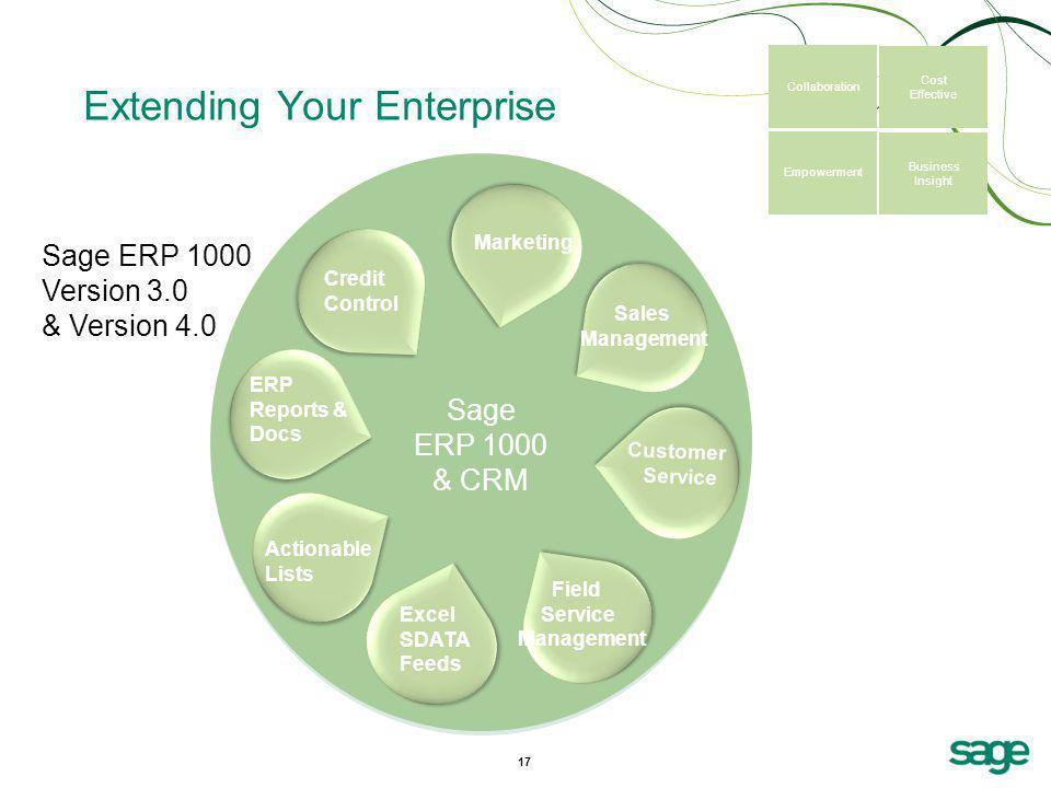 Extending Your Enterprise 17 Sage ERP 1000 & CRM Marketing Sales Management Customer Service Field Service Management Credit Control Collaboration Cos