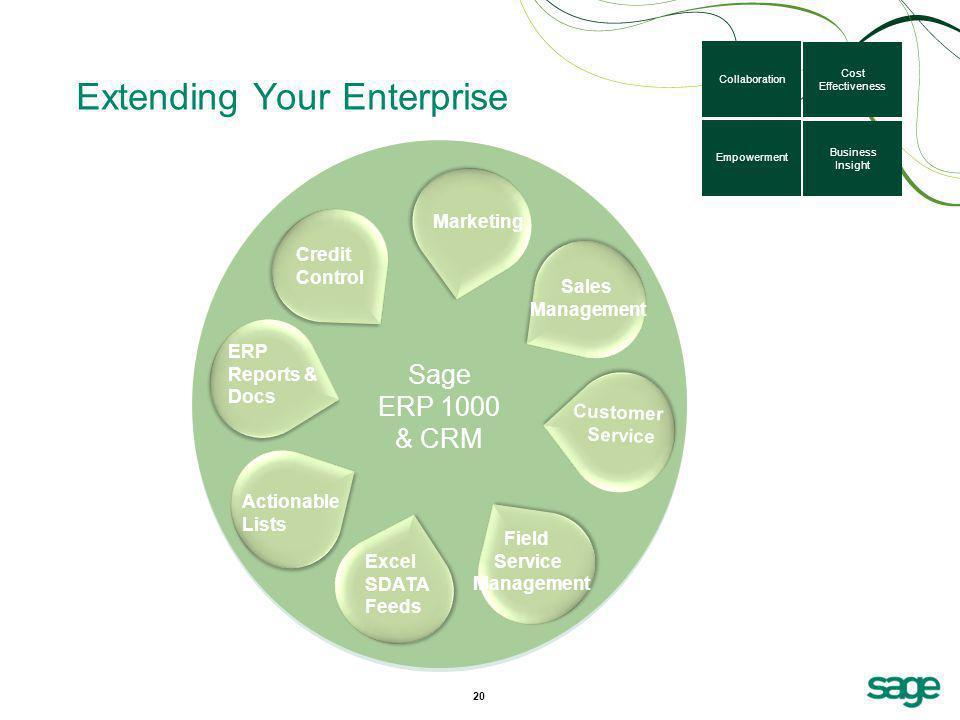 Extending Your Enterprise 20 Sage ERP 1000 & CRM Marketing Sales Management Customer Service Field Service Management Credit Control Collaboration Cos