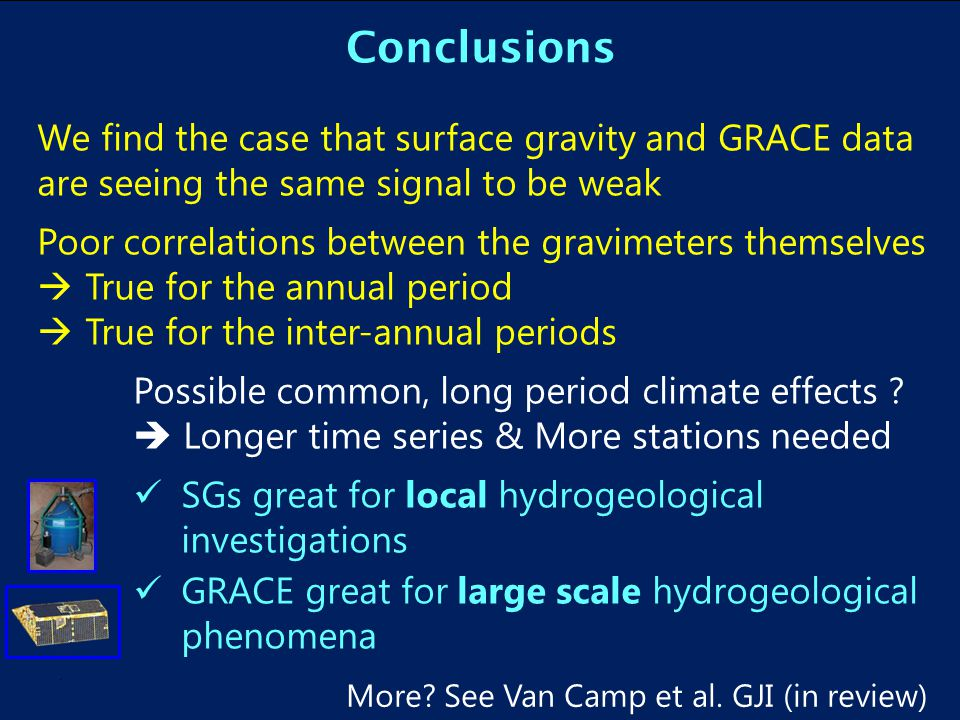 Conclusions We find the case that surface gravity and GRACE data are seeing the same signal to be weak Poor correlations between the gravimeters themselves True for the annual period True for the inter-annual periods Possible common, long period climate effects .