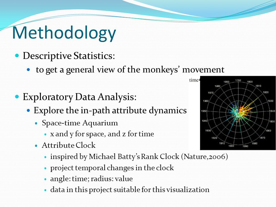 Methodology Descriptive Statistics: to get a general view of the monkeys movement Exploratory Data Analysis: Explore the in-path attribute dynamics Space-time Aquarium x and y for space, and z for time Attribute Clock inspired by Michael Battys Rank Clock (Nature,2006) project temporal changes in the clock angle: time; radius: value data in this project suitable for this visualization