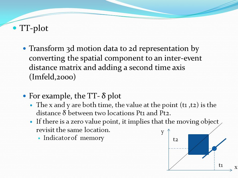 TT-plot Transform 3d motion data to 2d representation by converting the spatial component to an inter-event distance matrix and adding a second time axis (Imfeld,2000) For example, the TT- δ plot The x and y are both time, the value at the point (t1,t2) is the distance δ between two locations Pt1 and Pt2.
