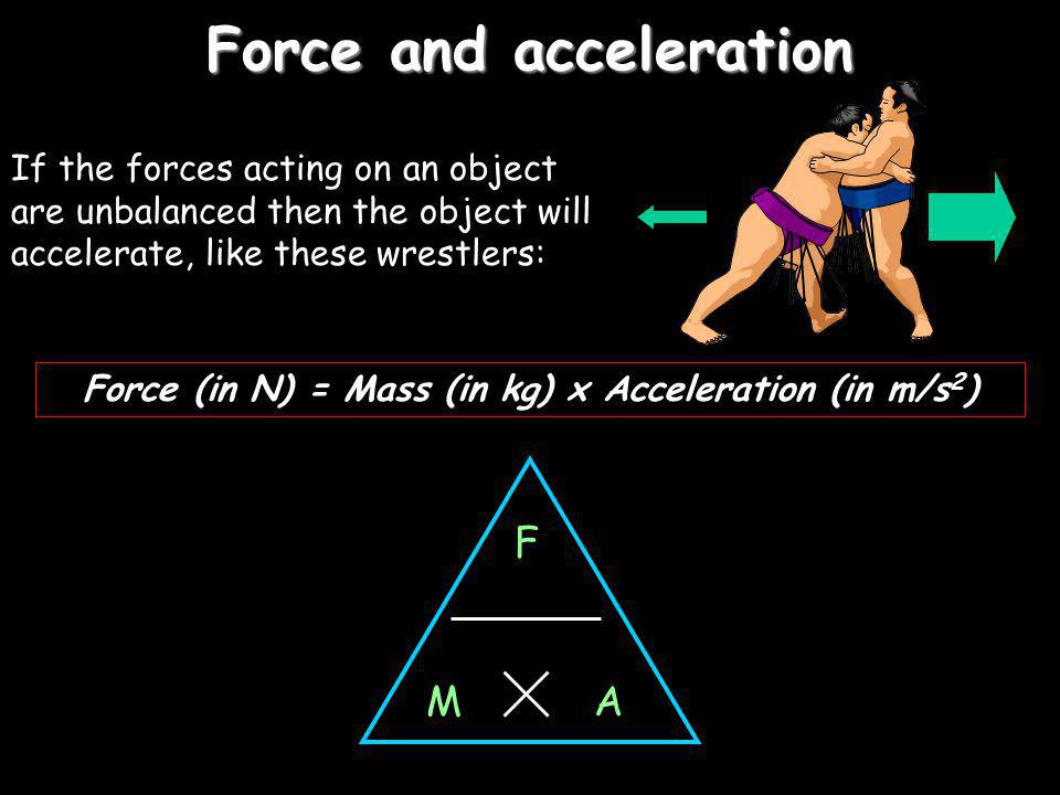 Force and acceleration If the forces acting on an object are unbalanced then the object will accelerate, like these wrestlers: Force (in N) = Mass (in kg) x Acceleration (in m/s 2 ) F AM