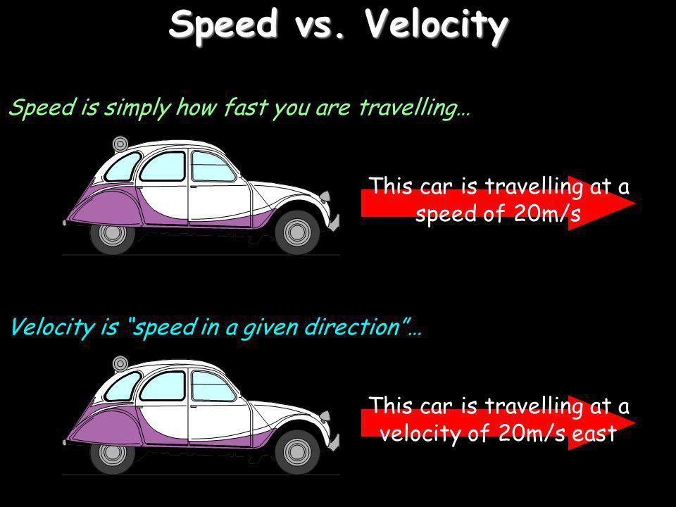 Speed vs. Velocity Speed is simply how fast you are travelling… Velocity is speed in a given direction… This car is travelling at a speed of 20m/s Thi