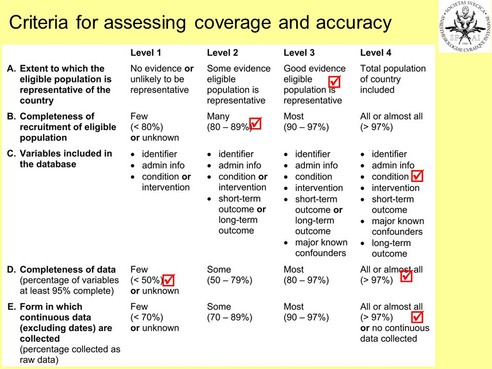 Registry metrics (DocDAT stuk) Criteria for assessing coverage and accuracy