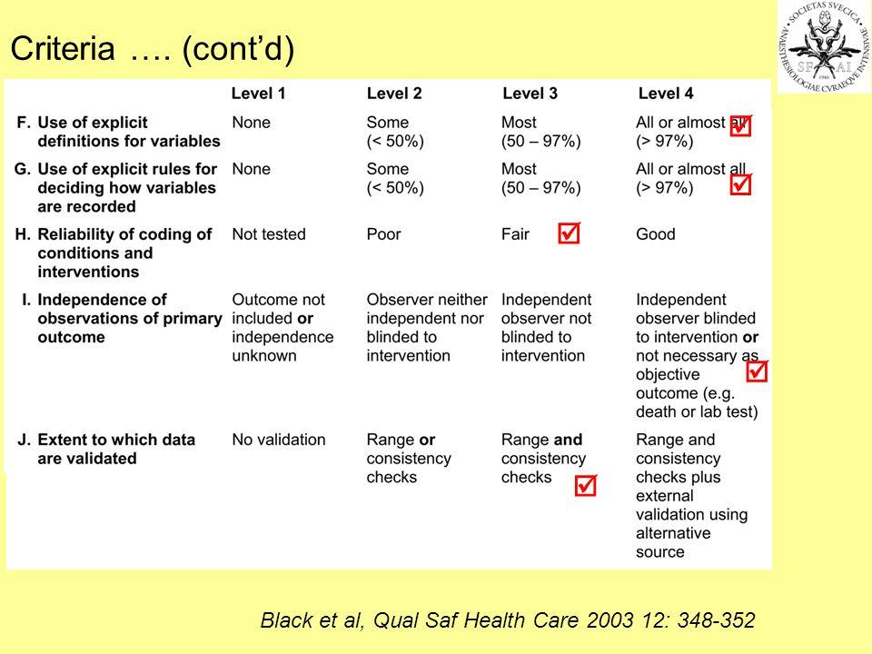 Criteria …. (contd) Black et al, Qual Saf Health Care 2003 12: 348-352