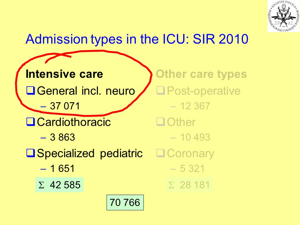 Admission types in the ICU: SIR 2010 Intensive care General incl.