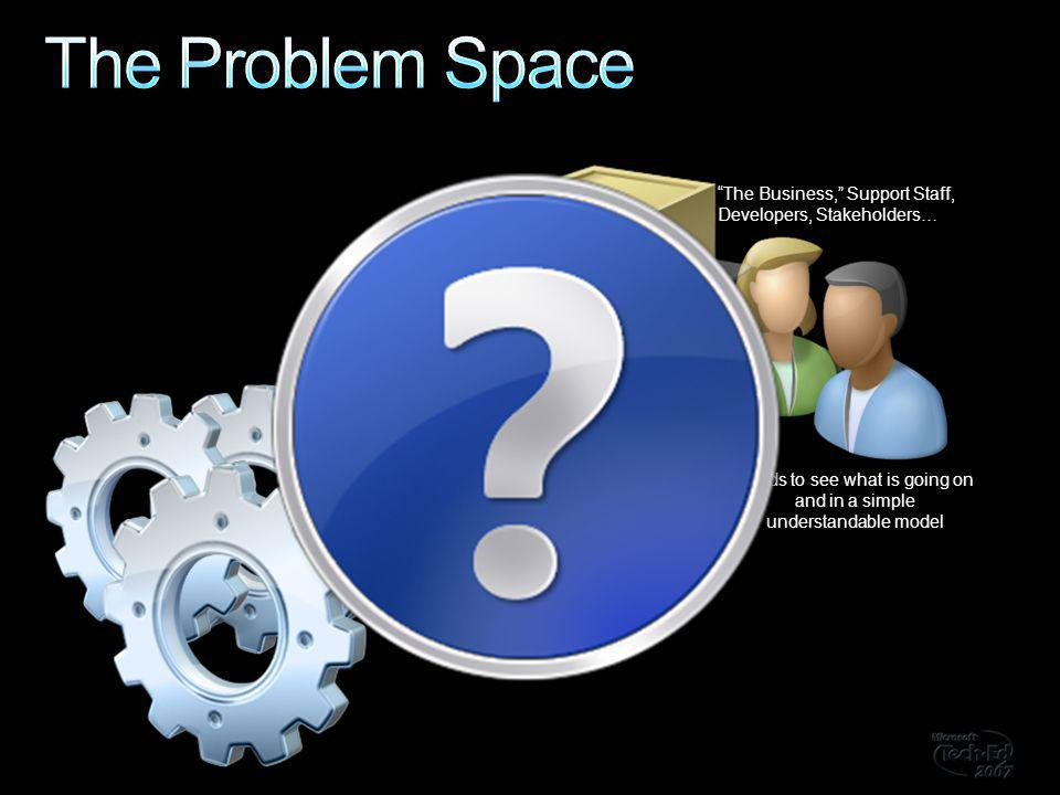 The Business, Support Staff, Developers, Stakeholders… Needs to see what is going on and in a simple understandable model