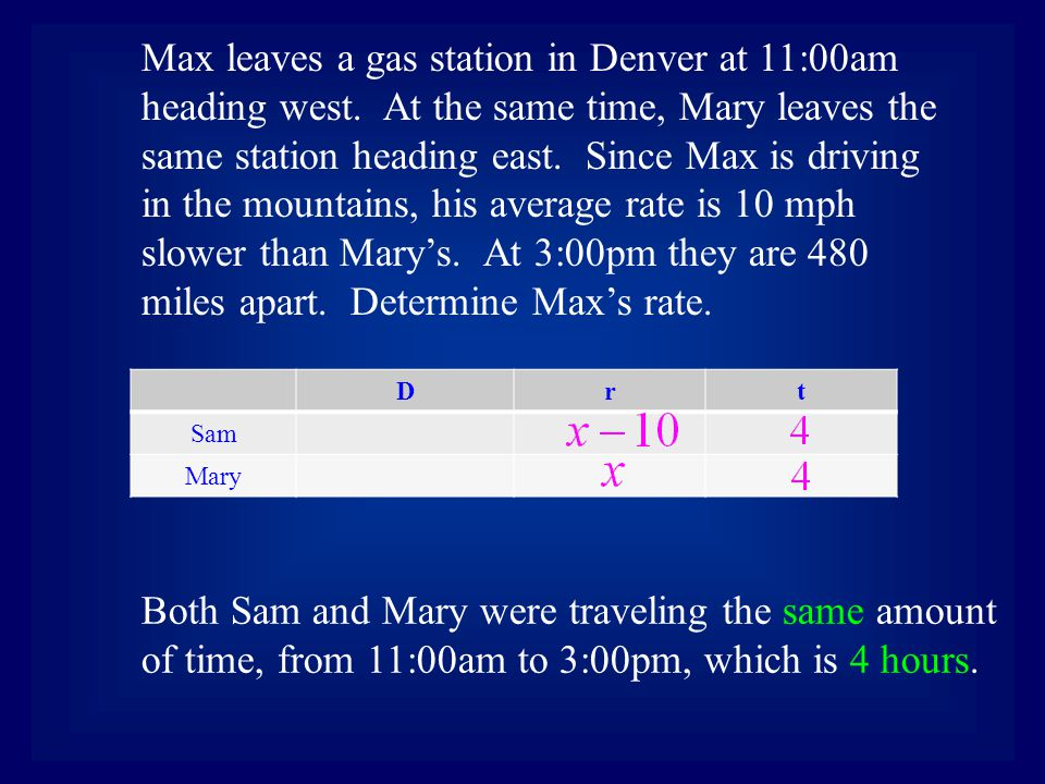 Drt Sam Mary Both Sam and Mary were traveling the same amount of time, from 11:00am to 3:00pm, which is 4 hours. Max leaves a gas station in Denver at