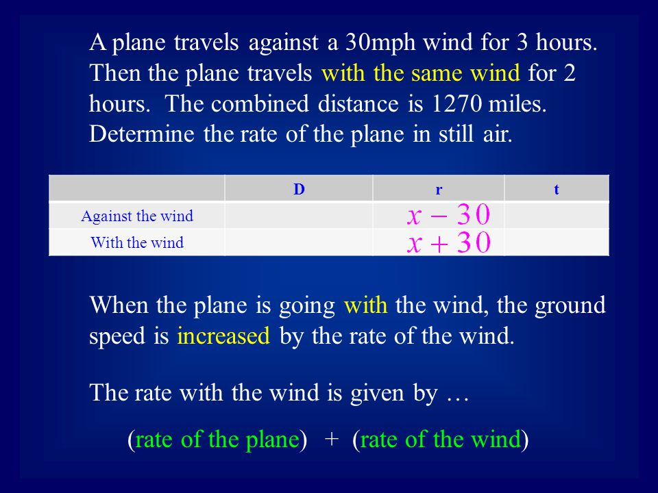 Drt Against the wind With the wind When the plane is going with the wind, the ground speed is increased by the rate of the wind. The rate with the win