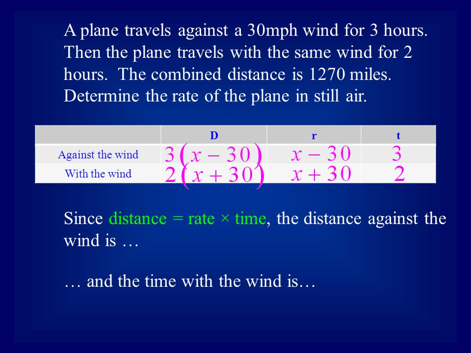 Drt Against the wind With the wind A plane travels against a 30mph wind for 3 hours. Then the plane travels with the same wind for 2 hours. The combin