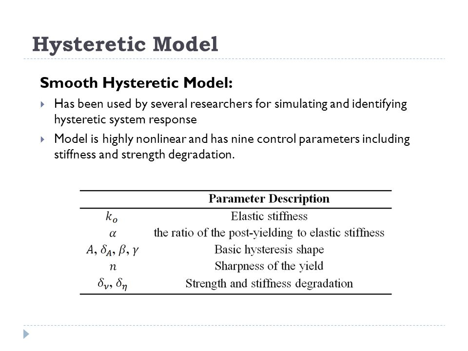 Hysteretic Model Smooth Hysteretic Model: Has been used by several researchers for simulating and identifying hysteretic system response Model is high