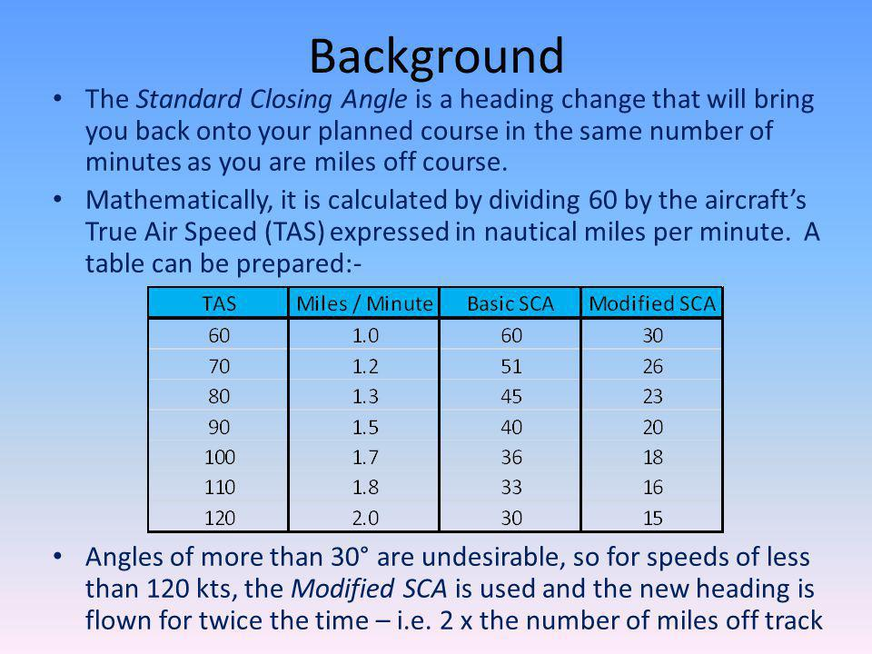 Background The Standard Closing Angle is a heading change that will bring you back onto your planned course in the same number of minutes as you are m