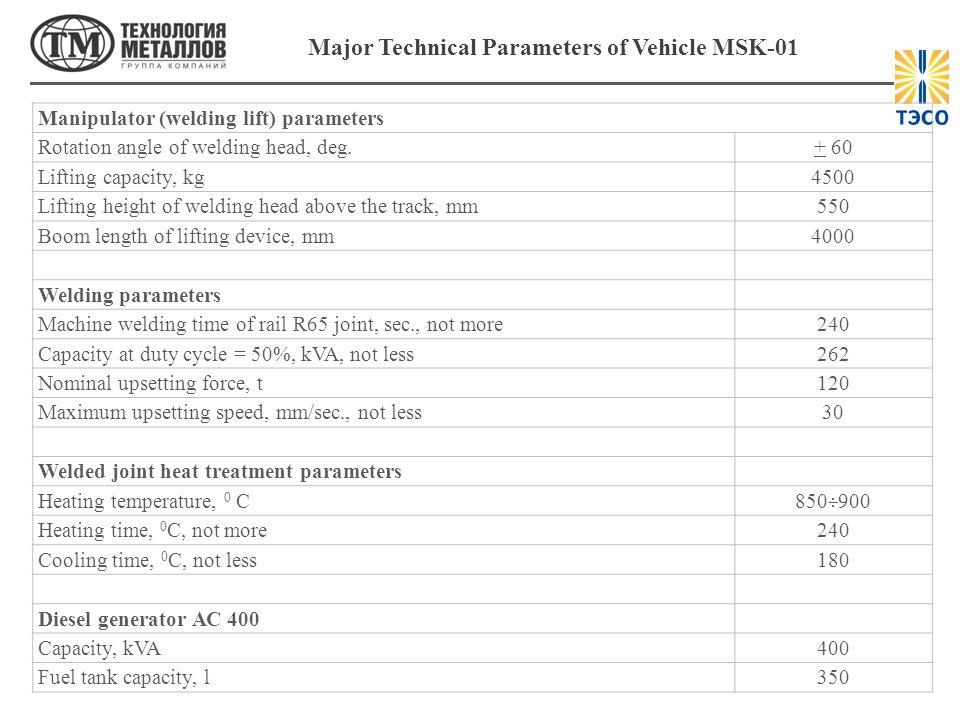 Major Technical Parameters of Vehicle MSK-01 Manipulator (welding lift) parameters Rotation angle of welding head, deg.+ 60 Lifting capacity, kg4500 L