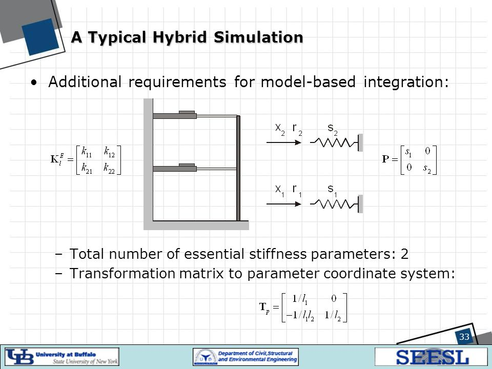 33 A Typical Hybrid Simulation Additional requirements for model-based integration: –Total number of essential stiffness parameters: 2 –Transformation