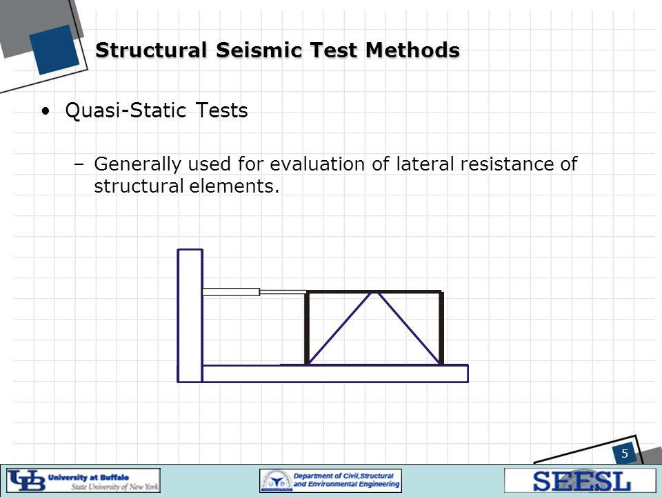 Simulink Diagrams 36