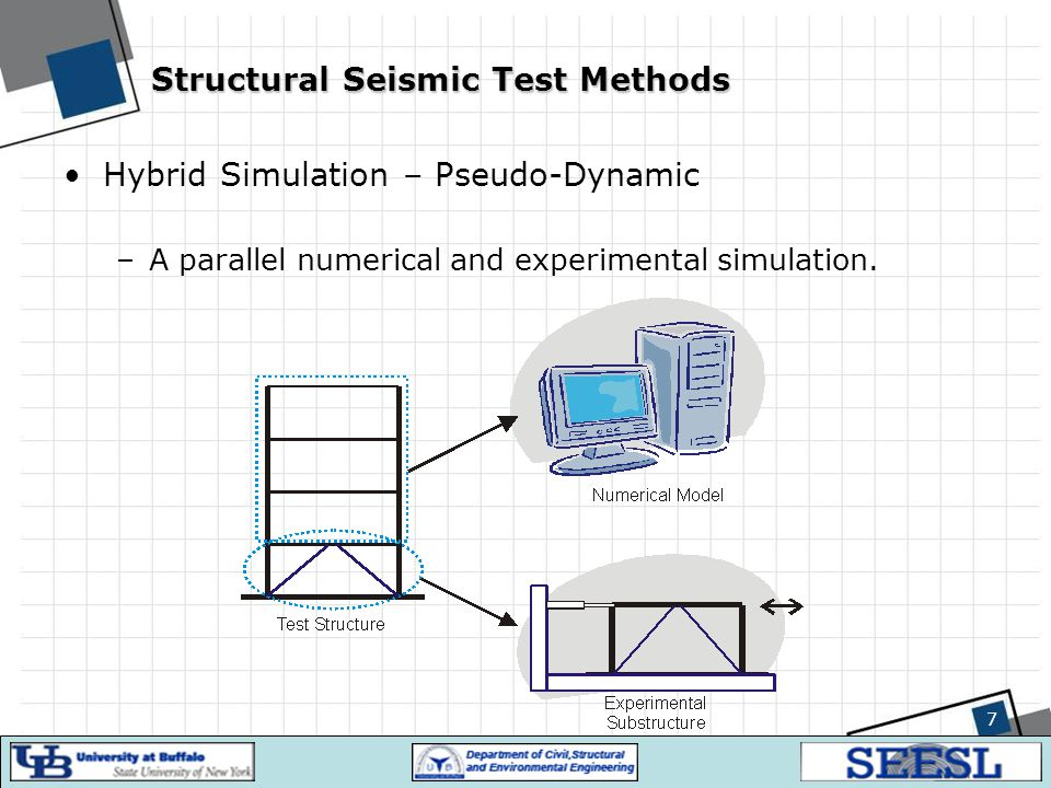 7 Structural Seismic Test Methods Hybrid Simulation – Pseudo-Dynamic –A parallel numerical and experimental simulation.
