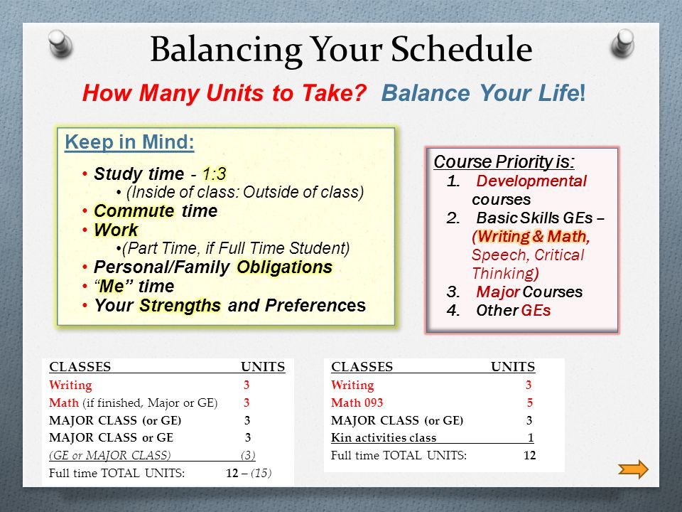 Balancing Your Schedule CLASSES UNITS Writing 3 Math 093 5 MAJOR CLASS (or GE) 3 Kin activities class 1 Full time TOTAL UNITS: 12 CLASSES UNITS Writing 3 Math (if finished, Major or GE) 3 MAJOR CLASS (or GE) 3 MAJOR CLASS or GE 3 (GE or MAJOR CLASS) (3) Full time TOTAL UNITS: 12 – (15) How Many Units to Take.
