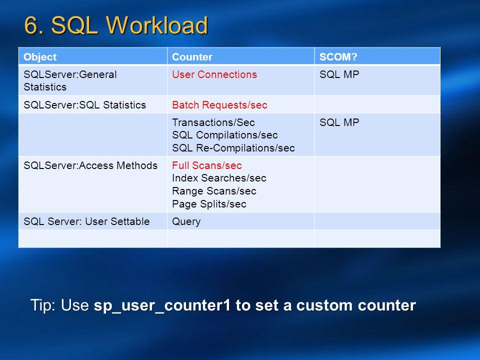 6. SQL Workload ObjectCounterSCOM? SQLServer:General Statistics User ConnectionsSQL MP SQLServer:SQL StatisticsBatch Requests/sec Transactions/Sec SQL