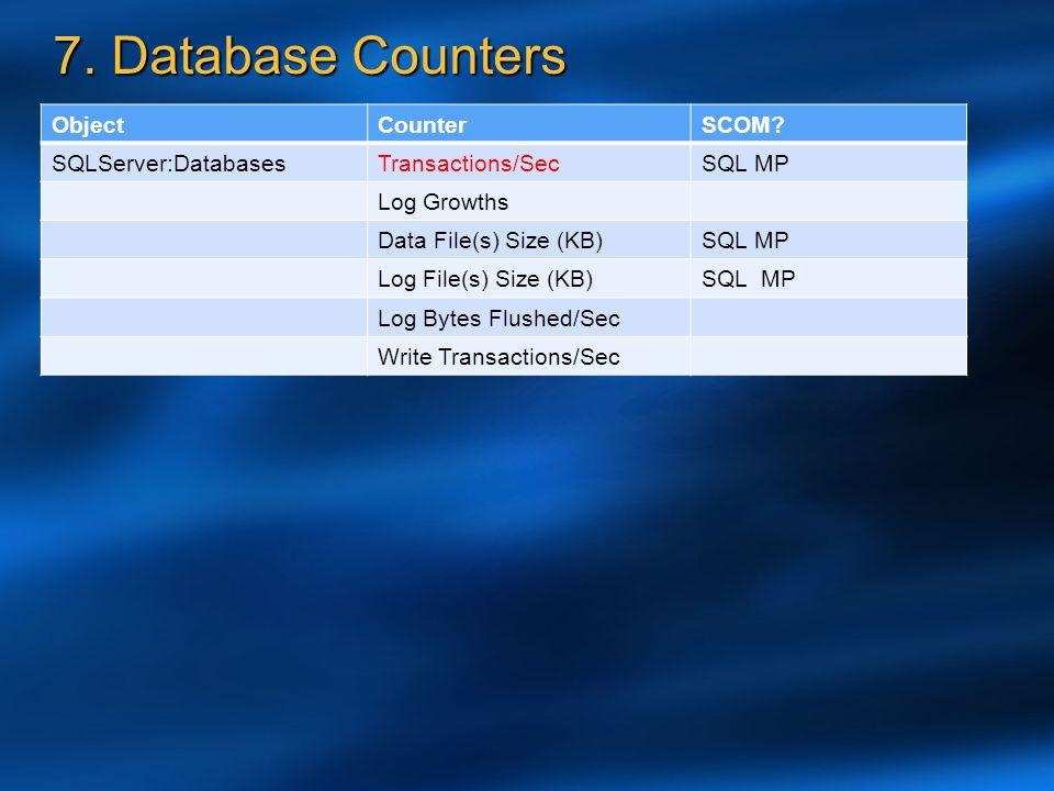 7. Database Counters ObjectCounterSCOM? SQLServer:DatabasesTransactions/SecSQL MP Log Growths Data File(s) Size (KB)SQL MP Log File(s) Size (KB)SQL MP