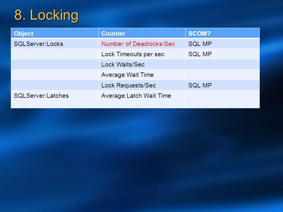 8. Locking ObjectCounterSCOM? SQLServer:LocksNumber of Deadlocks/SecSQL MP Lock Timeouts per secSQL MP Lock Waits/Sec Average Wait Time Lock Requests/